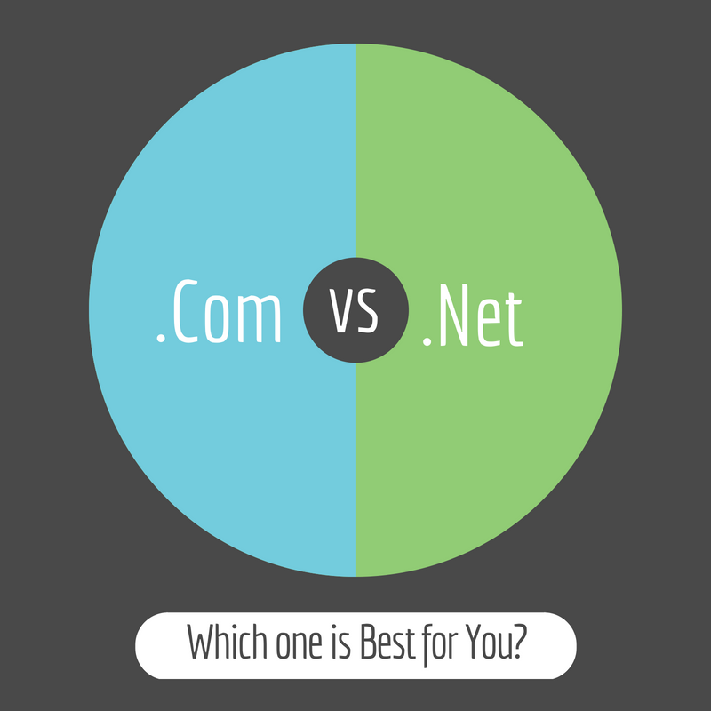 Comparison Between Com and Net Domains