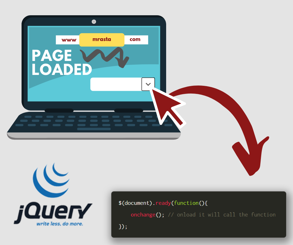 Jquery on load and after load infograph | mrasta